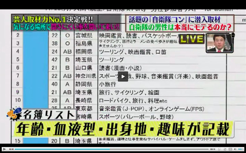 スクリーンショット 2015-12-09 16.39.36