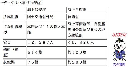スクリーンショット 2016-05-25 12.55.20